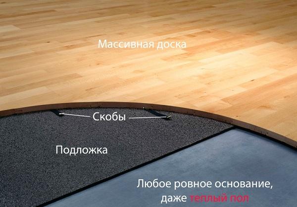 Укладка массивной доски — массив на пол