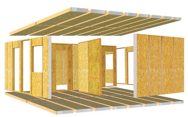 Строительство домов из СИП панелей: внимание к деталям